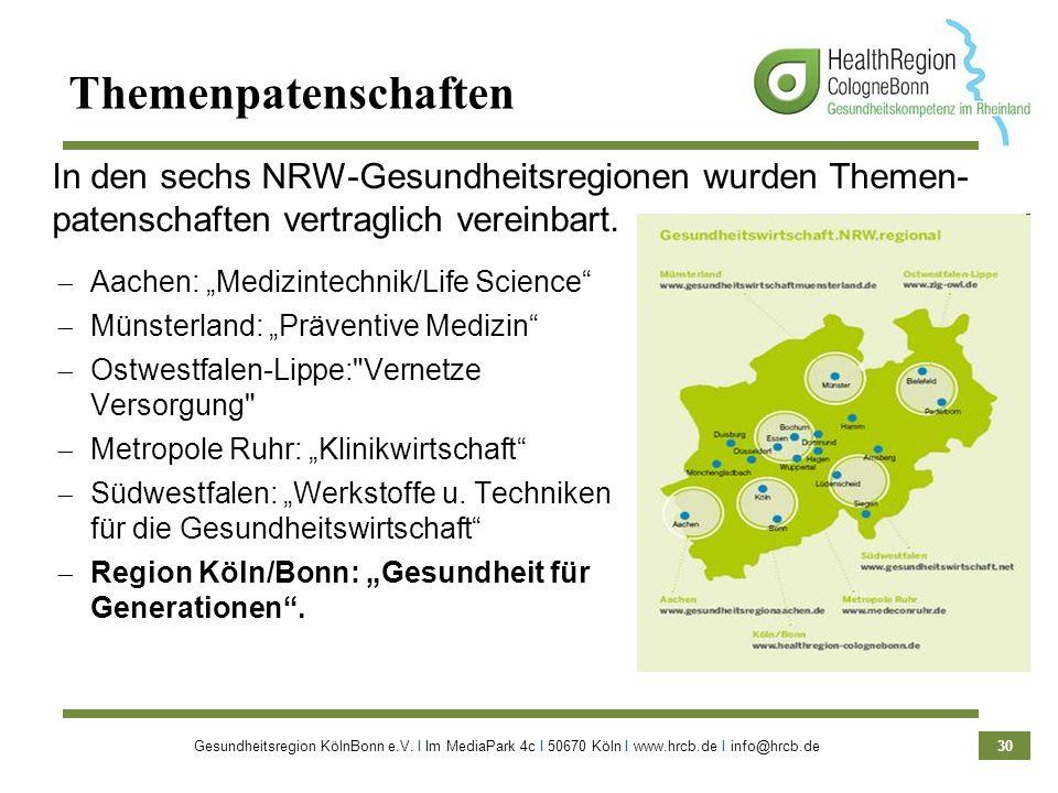 Gesundheitsregion KölnBonn e.V. Ι Im MediaPark 4c Ι 50670 Köln Ι www.hrcb.de Ι info@hrcb.de 30 Themenpatenschaften Aachen: Medizintechnik/Life Science