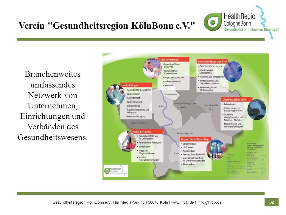 Gesundheitsregion KölnBonn e.V. Ι Im MediaPark 4c Ι 50670 Köln Ι www.hrcb.de Ι info@hrcb.de 32 Branchenweites umfassendes Netzwerk von Unternehmen, Ei