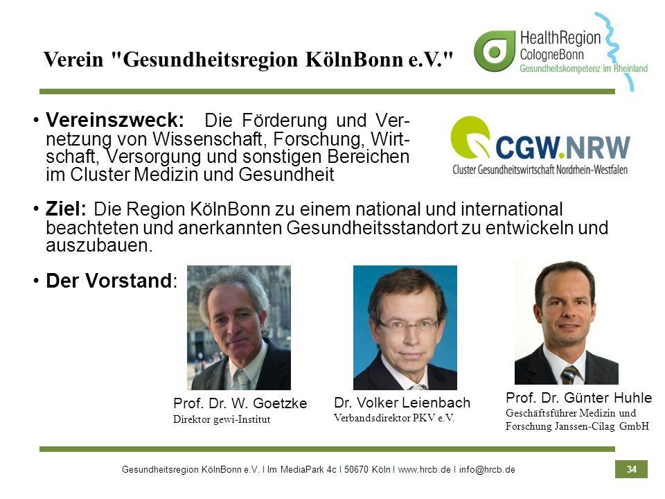 Gesundheitsregion KölnBonn e.V. Ι Im MediaPark 4c Ι 50670 Köln Ι www.hrcb.de Ι info@hrcb.de 34 Vereinszweck: Die Förderung und Ver- netzung von Wissen