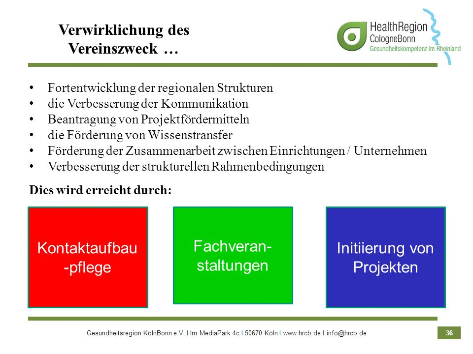 Gesundheitsregion KölnBonn e.V. Ι Im MediaPark 4c Ι 50670 Köln Ι www.hrcb.de Ι info@hrcb.de 36 Verwirklichung des Vereinszweck … Fortentwicklung der r