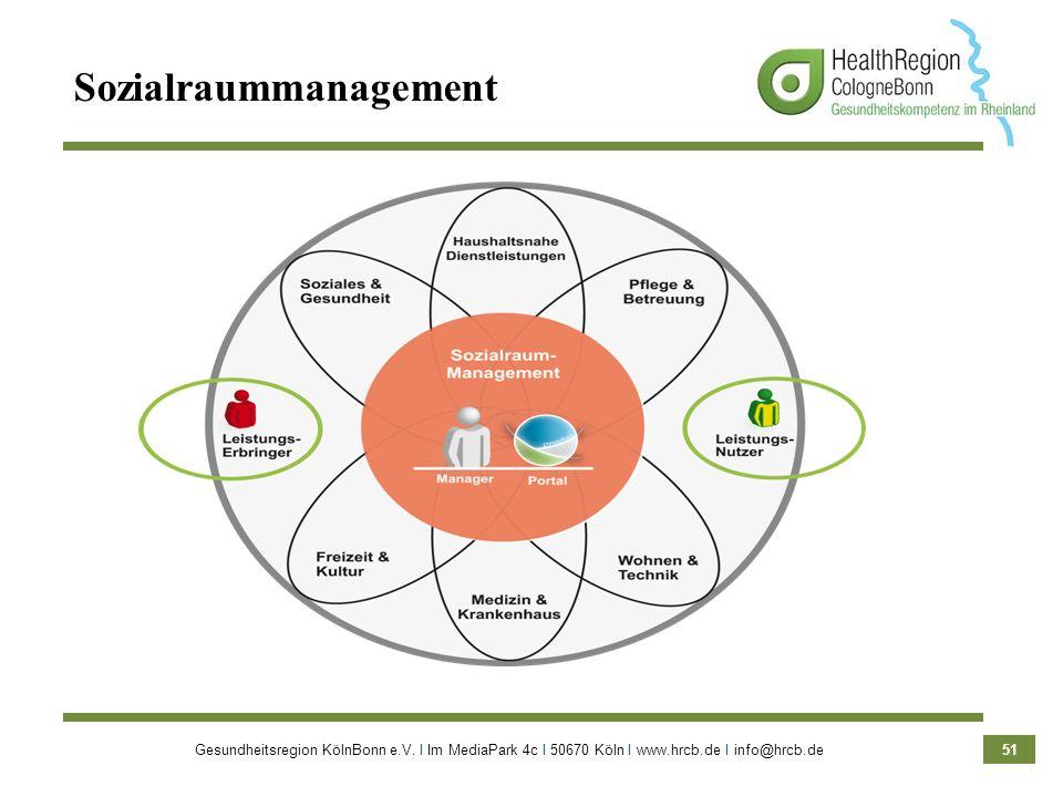 Gesundheitsregion KölnBonn e.V. Ι Im MediaPark 4c Ι 50670 Köln Ι www.hrcb.de Ι info@hrcb.de 51 Sozialraummanagement
