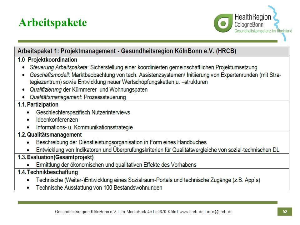Gesundheitsregion KölnBonn e.V. Ι Im MediaPark 4c Ι 50670 Köln Ι www.hrcb.de Ι info@hrcb.de 52 Arbeitspakete