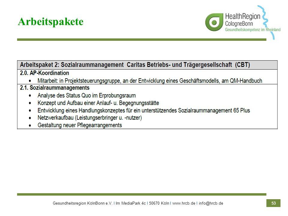 Gesundheitsregion KölnBonn e.V. Ι Im MediaPark 4c Ι 50670 Köln Ι www.hrcb.de Ι info@hrcb.de 53 Arbeitspakete