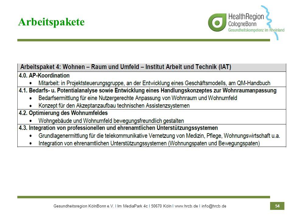 Gesundheitsregion KölnBonn e.V. Ι Im MediaPark 4c Ι 50670 Köln Ι www.hrcb.de Ι info@hrcb.de 54 Arbeitspakete