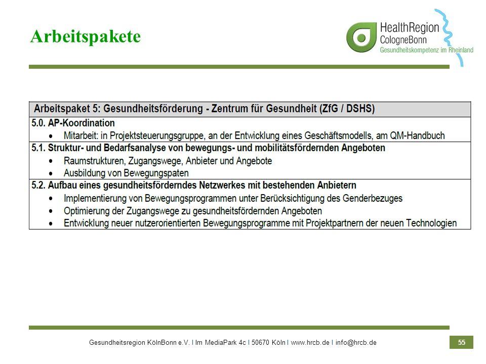 Gesundheitsregion KölnBonn e.V. Ι Im MediaPark 4c Ι 50670 Köln Ι www.hrcb.de Ι info@hrcb.de 55 Arbeitspakete