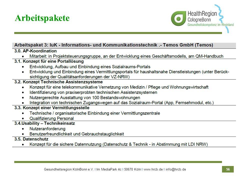 Gesundheitsregion KölnBonn e.V. Ι Im MediaPark 4c Ι 50670 Köln Ι www.hrcb.de Ι info@hrcb.de 56 Arbeitspakete