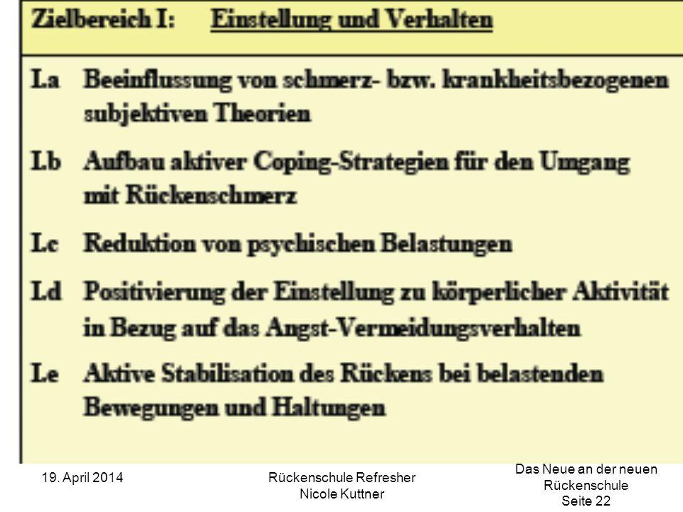 Das Neue an der neuen Rückenschule Seite 22 19. April 2014Rückenschule Refresher Nicole Kuttner