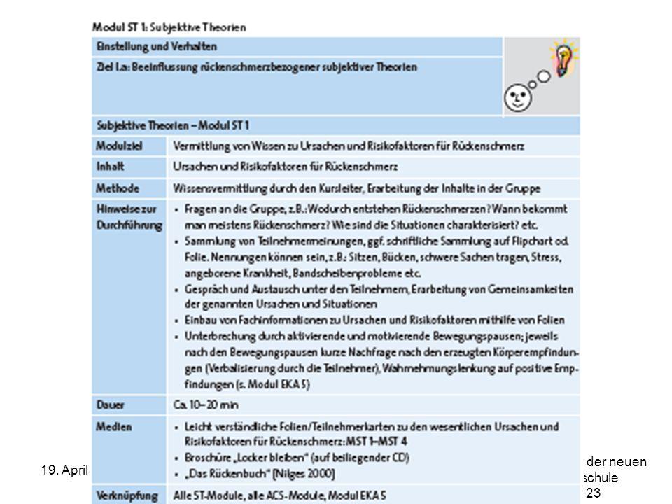 Das Neue an der neuen Rückenschule Seite 23 19. April 2014Rückenschule Refresher Nicole Kuttner