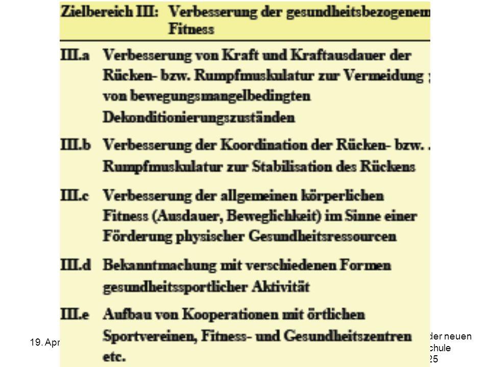 Das Neue an der neuen Rückenschule Seite 25 19. April 2014Rückenschule Refresher Nicole Kuttner
