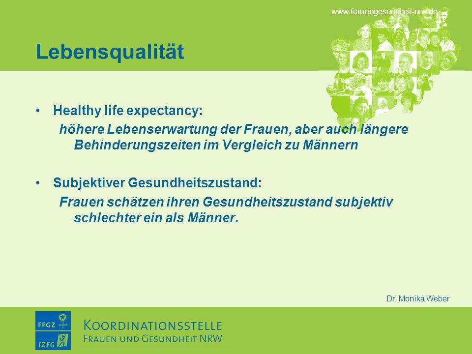 www.frauengesundheit-nrw.de Dr. Monika Weber Lebensqualität Healthy life expectancy: höhere Lebenserwartung der Frauen, aber auch längere Behinderungs