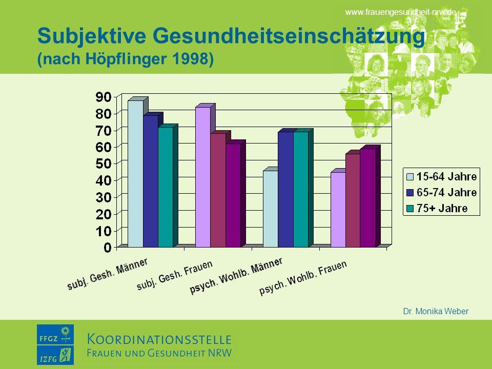 www.frauengesundheit-nrw.de Dr. Monika Weber Subjektive Gesundheitseinschätzung (nach Höpflinger 1998)