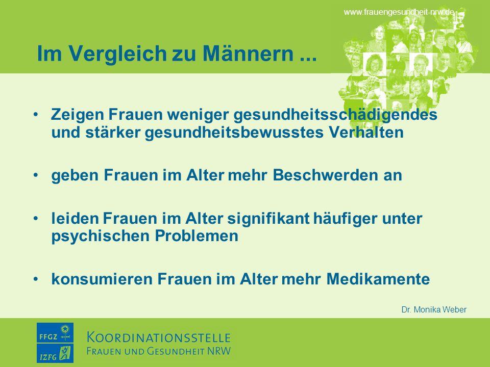 www.frauengesundheit-nrw.de Dr. Monika Weber Im Vergleich zu Männern... Zeigen Frauen weniger gesundheitsschädigendes und stärker gesundheitsbewusstes