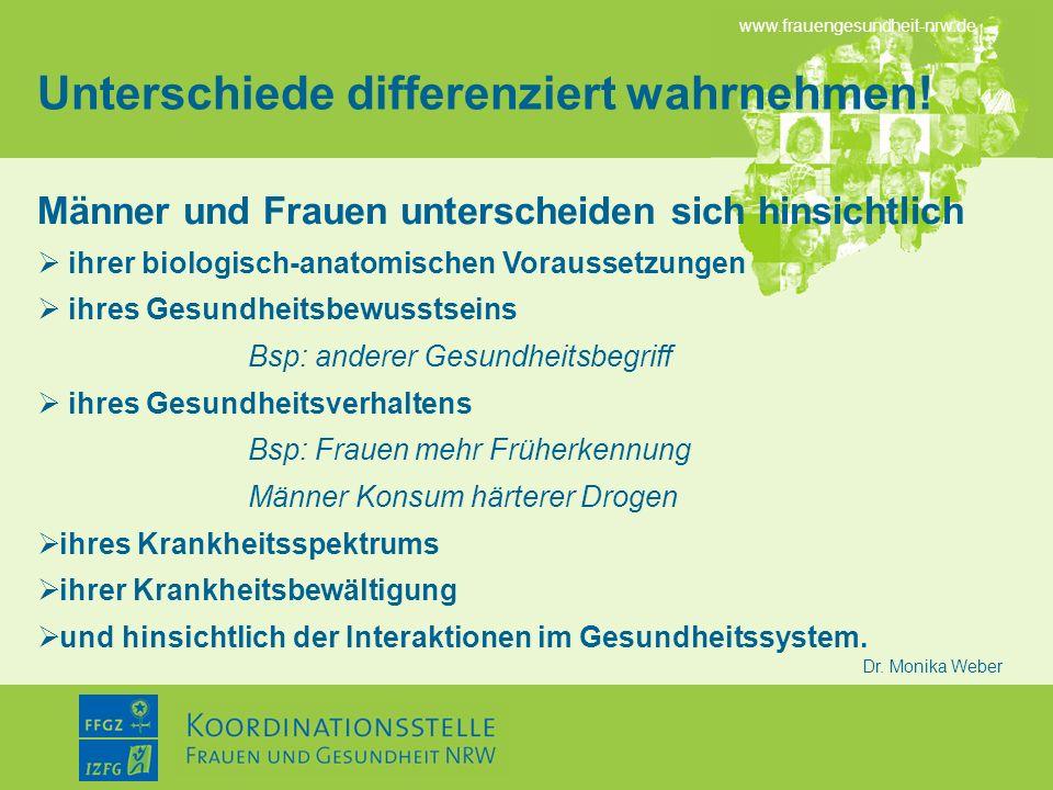 www.frauengesundheit-nrw.de Dr. Monika Weber Männer und Frauen unterscheiden sich hinsichtlich ihrer biologisch-anatomischen Voraussetzungen ihres Ges