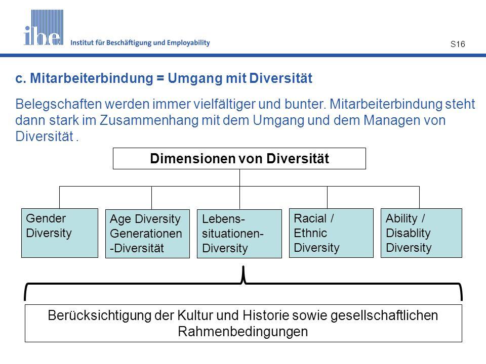 S16 c. Mitarbeiterbindung = Umgang mit Diversität Belegschaften werden immer vielfältiger und bunter. Mitarbeiterbindung steht dann stark im Zusammenh