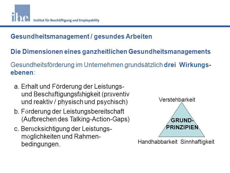 Gesundheitsmanagement / gesundes Arbeiten Gesundheitsförderung im Unternehmen grundsätzlich drei Wirkungs- ebenen: Die Dimensionen eines ganzheitliche