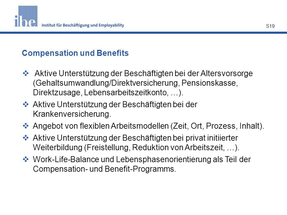 S19 Compensation und Benefits Aktive Unterstützung der Beschäftigten bei der Altersvorsorge (Gehaltsumwandlung/Direktversicherung, Pensionskasse, Dire