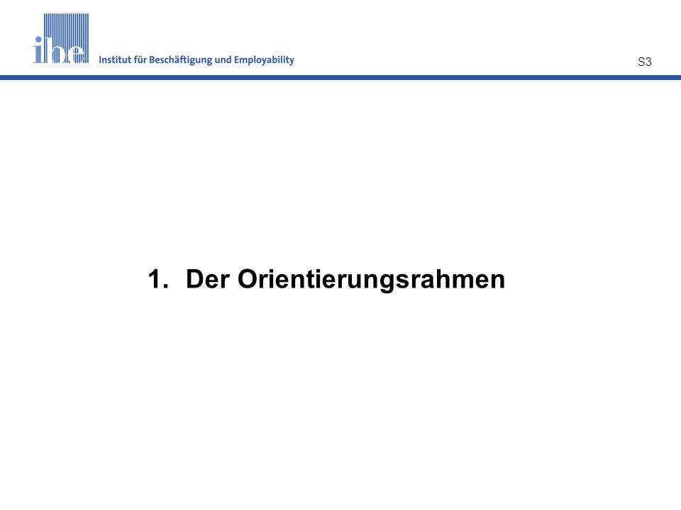 S3 1.Der Orientierungsrahmen
