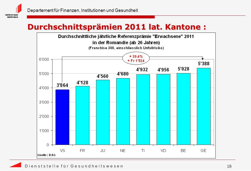 Departement für Finanzen, Institutionen und Gesundheit D i e n s t s t e l l e f ü r G e s u n d h e i t s w e s e n 18 Durchschnittsprämien 2011 lat.