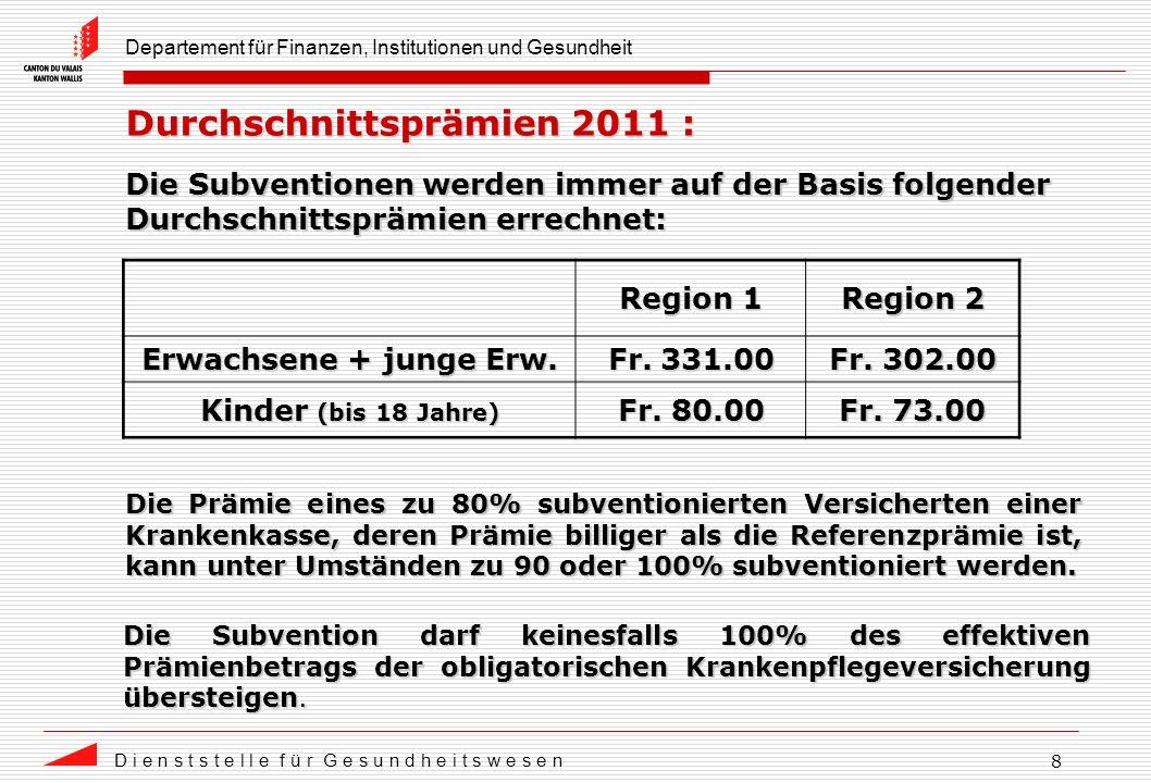 Departement für Finanzen, Institutionen und Gesundheit D i e n s t s t e l l e f ü r G e s u n d h e i t s w e s e n 8 Durchschnittsprämien 2011 : Region 1 Region 2 Erwachsene + junge Erw.