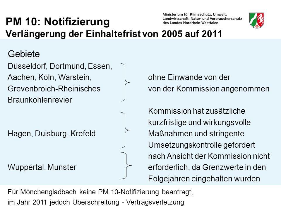 PM 10: Notifizierung Verlängerung der Einhaltefrist von 2005 auf 2011 Gebiete Düsseldorf, Dortmund, Essen, Aachen, Köln, Warstein, ohne Einwände von d