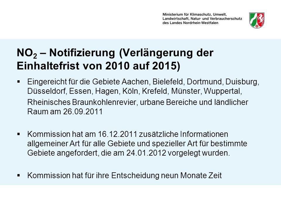 NO 2 – Notifizierung (Verlängerung der Einhaltefrist von 2010 auf 2015) Eingereicht für die Gebiete Aachen, Bielefeld, Dortmund, Duisburg, Düsseldorf,