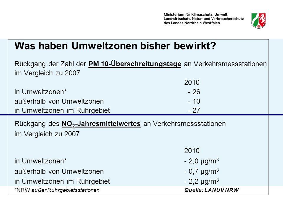 Was haben Umweltzonen bisher bewirkt? Rückgang der Zahl der PM 10-Überschreitungstage an Verkehrsmessstationen im Vergleich zu 2007 2010 in Umweltzone