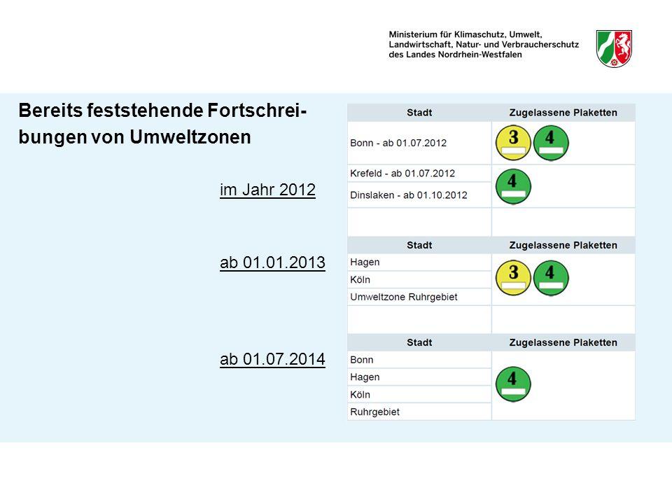 Bereits feststehende Fortschrei- bungen von Umweltzonen im Jahr 2012 ab 01.01.2013 ab 01.07.2014