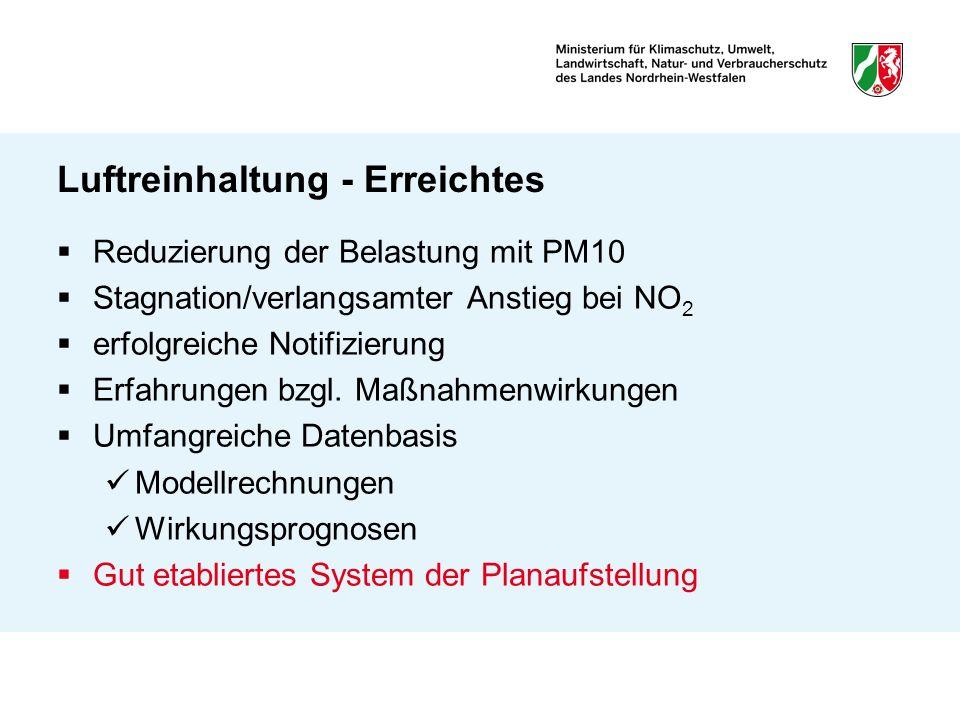Luftreinhaltung - Erreichtes Reduzierung der Belastung mit PM10 Stagnation/verlangsamter Anstieg bei NO 2 erfolgreiche Notifizierung Erfahrungen bzgl.