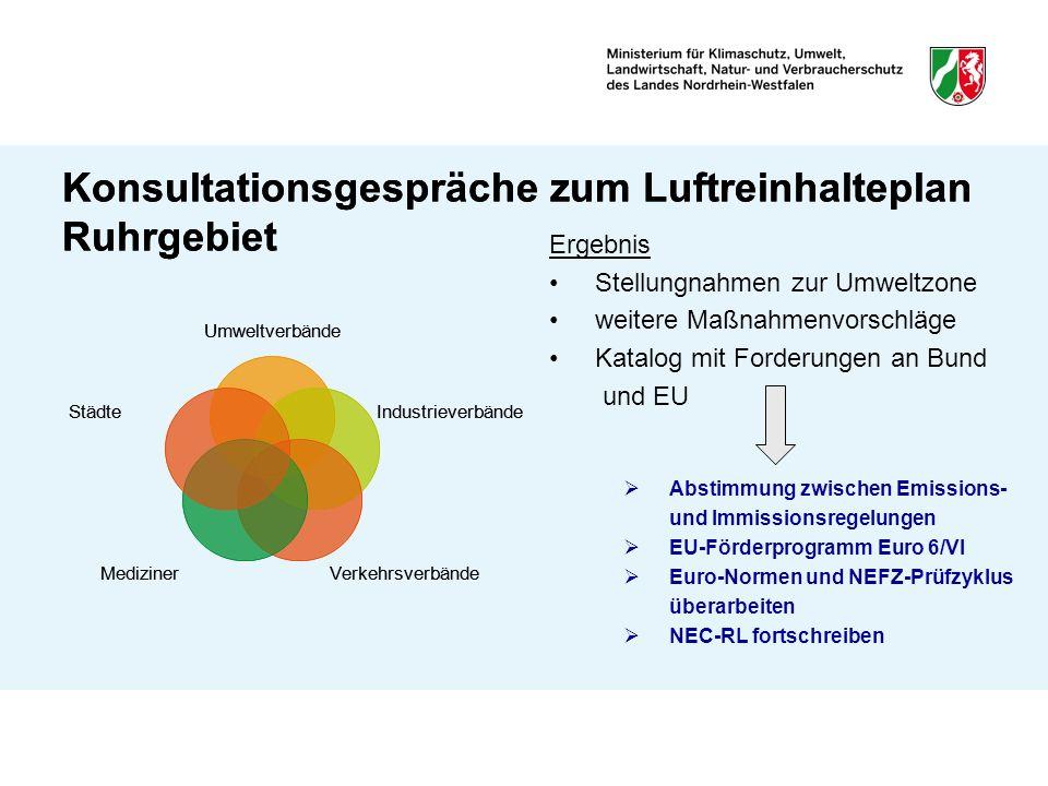 Konsultationsgespräche zum Luftreinhalteplan Ruhrgebiet Umweltverbände Industrieverbände VerkehrsverbändeMediziner Städte Ergebnis Stellungnahmen zur