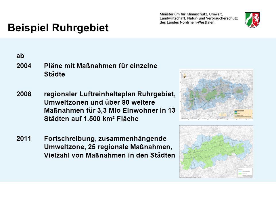 Beispiel Ruhrgebiet ab 2004Pläne mit Maßnahmen für einzelne Städte 2008regionaler Luftreinhalteplan Ruhrgebiet, Umweltzonen und über 80 weitere Maßnah
