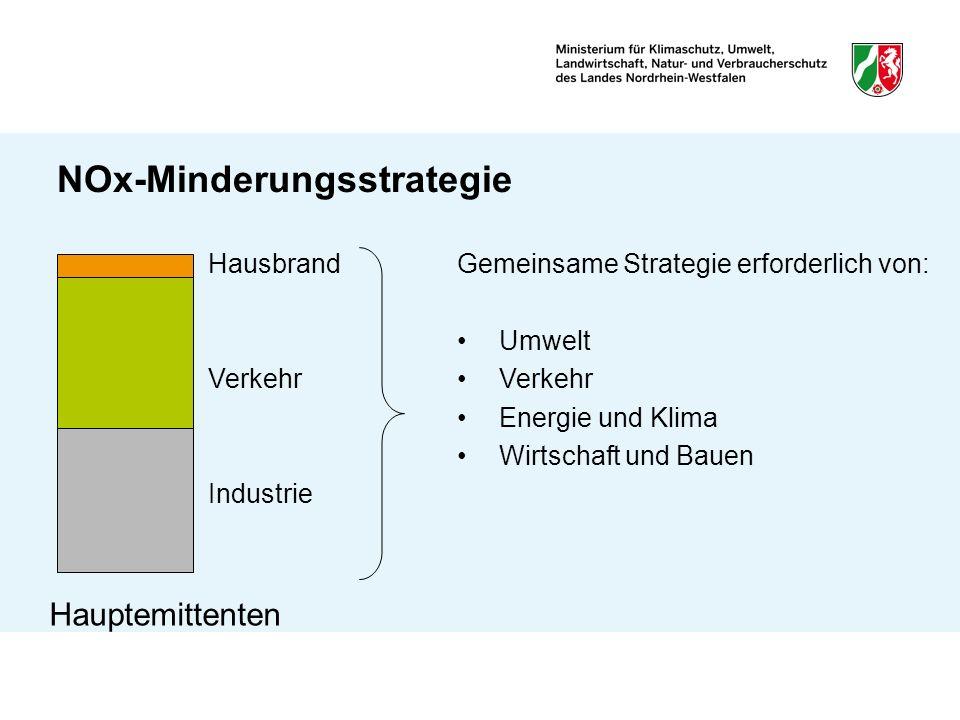 NOx-Minderungsstrategie Hauptemittenten Gemeinsame Strategie erforderlich von: Umwelt Verkehr Energie und Klima Wirtschaft und Bauen Hausbrand Verkehr