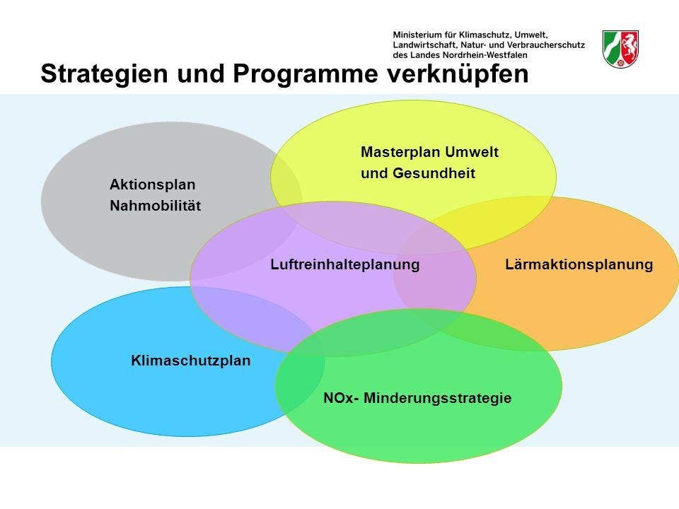 Strategien und Programme verknüpfen Aktionsplan Nahmobilität LuftreinhalteplanungLärmaktionsplanung Masterplan Umwelt und Gesundheit Klimaschutzplan NOx- Minderungsstrategie