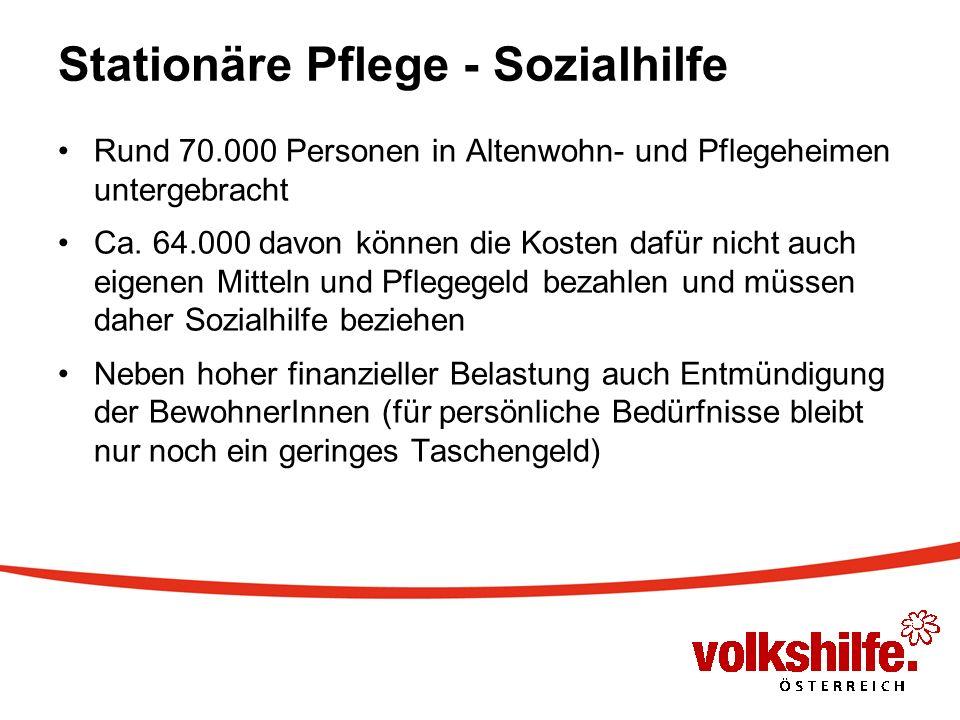 Stationäre Pflege - Sozialhilfe Rund 70.000 Personen in Altenwohn- und Pflegeheimen untergebracht Ca.
