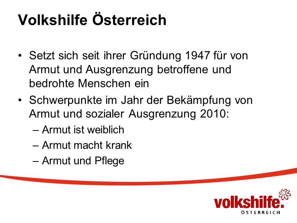 Volkshilfe Österreich Setzt sich seit ihrer Gründung 1947 für von Armut und Ausgrenzung betroffene und bedrohte Menschen ein Schwerpunkte im Jahr der Bekämpfung von Armut und sozialer Ausgrenzung 2010: –Armut ist weiblich –Armut macht krank –Armut und Pflege