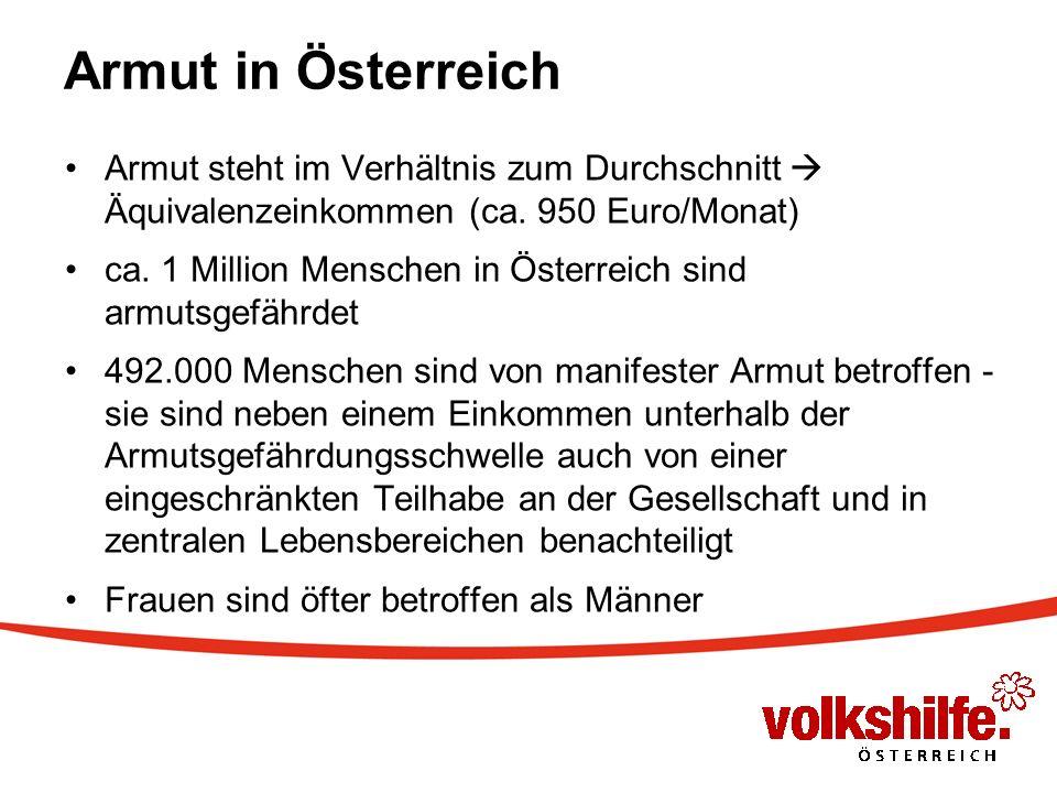 Armut in Österreich Armut steht im Verhältnis zum Durchschnitt Äquivalenzeinkommen (ca.