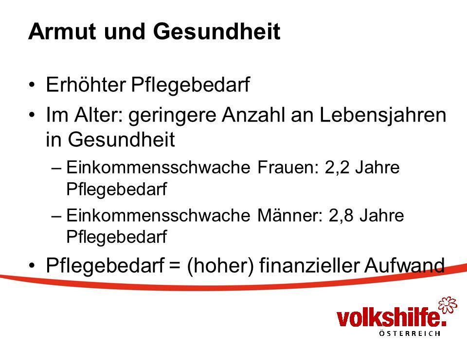 Armut und Pflege Präsentation und Podiumsdiskussion 2.