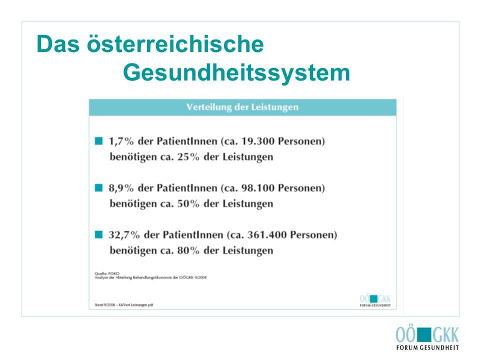 Das österreichische Gesundheitssystem