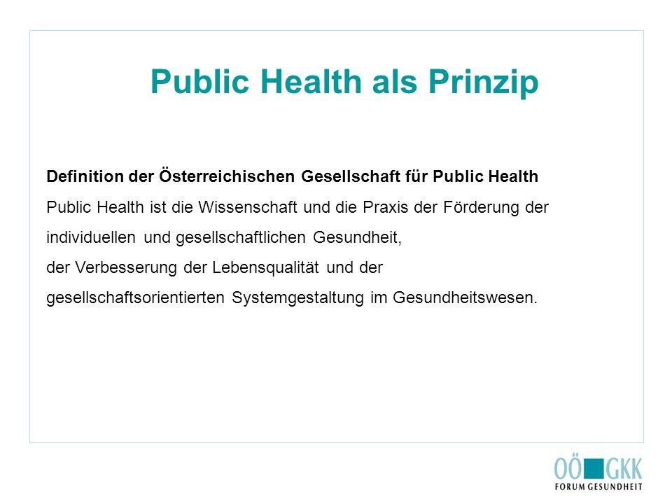 Public Health als Prinzip Definition der Österreichischen Gesellschaft für Public Health Public Health ist die Wissenschaft und die Praxis der Förderu