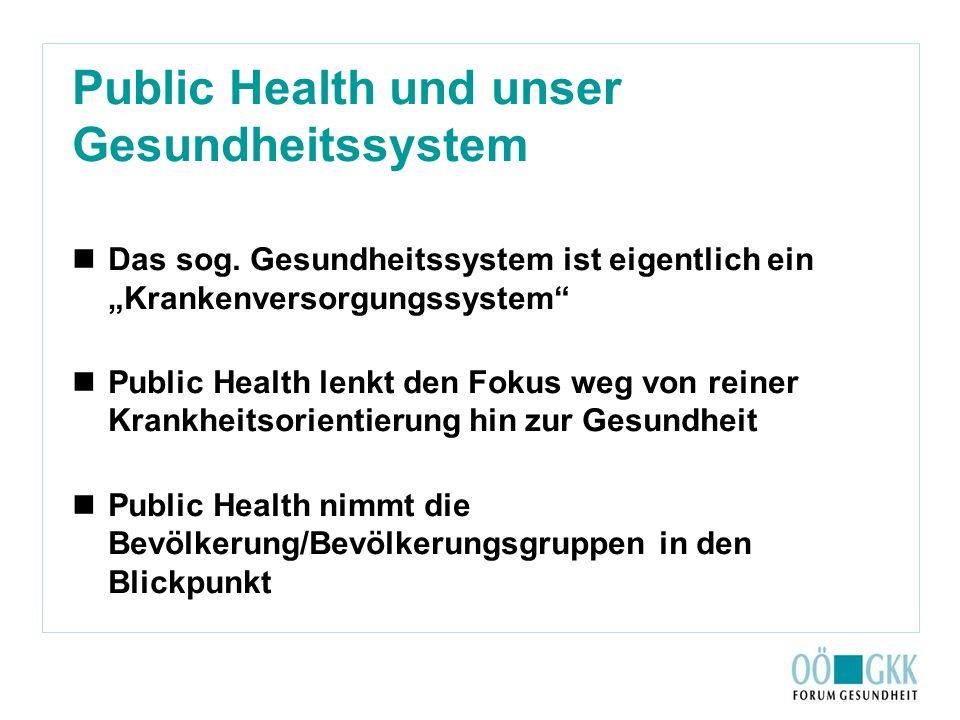 Public Health und unser Gesundheitssystem Das sog. Gesundheitssystem ist eigentlich ein Krankenversorgungssystem Public Health lenkt den Fokus weg von