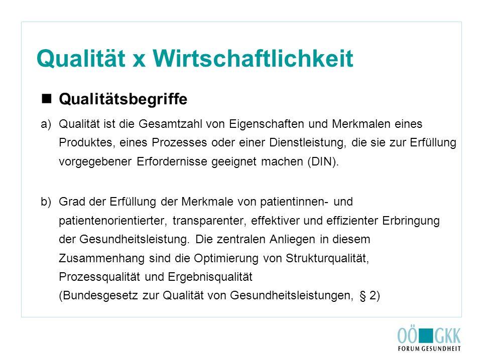 Qualität x Wirtschaftlichkeit Qualitätsbegriffe a)Qualität ist die Gesamtzahl von Eigenschaften und Merkmalen eines Produktes, eines Prozesses oder ei