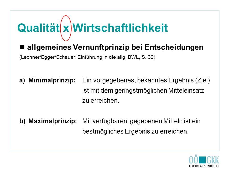 Qualität x Wirtschaftlichkeit allgemeines Vernunftprinzip bei Entscheidungen (Lechner/Egger/Schauer: Einführung in die allg. BWL, S. 32) a)Minimalprin