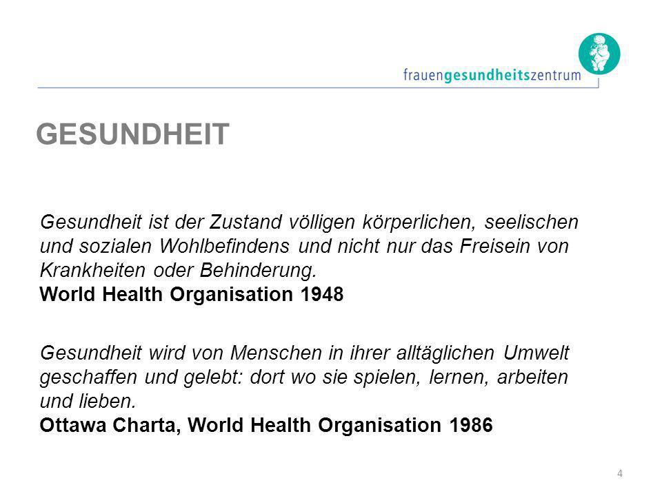 Gesundheit ist der Zustand völligen körperlichen, seelischen und sozialen Wohlbefindens und nicht nur das Freisein von Krankheiten oder Behinderung. W