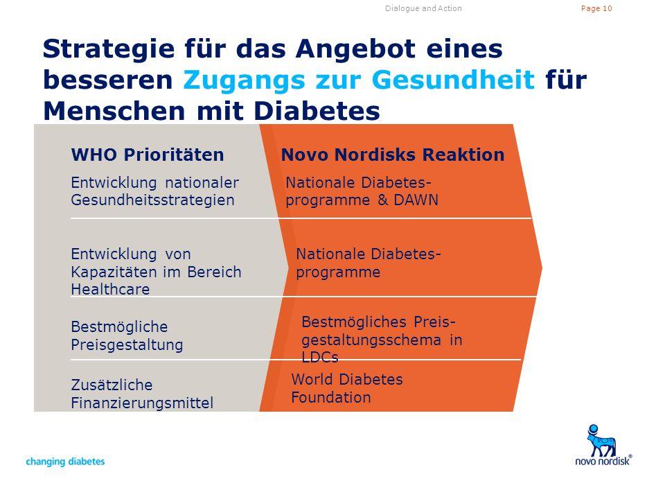 Page 10Dialogue and Action Strategie für das Angebot eines besseren Zugangs zur Gesundheit für Menschen mit Diabetes WHO Prioritäten Entwicklung natio