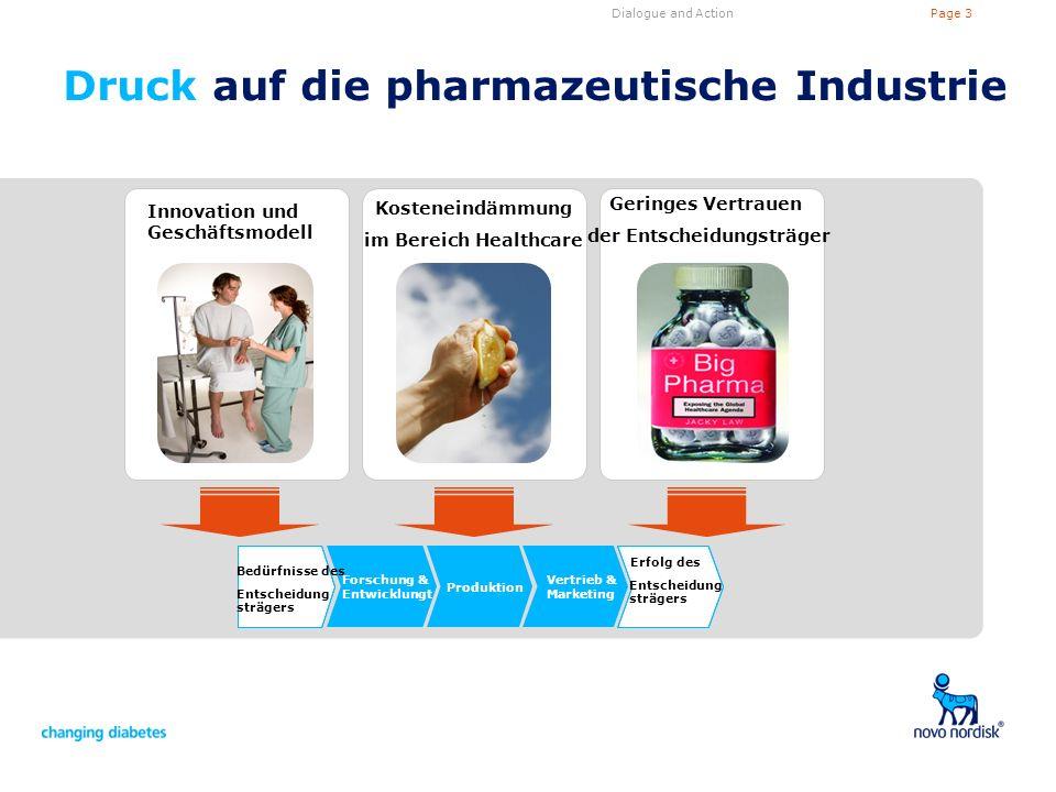 Page 3Dialogue and Action Druck auf die pharmazeutische Industrie Forschung & Entwicklungt Vertrieb & Marketing Produktion Bedürfnisse des Entscheidun