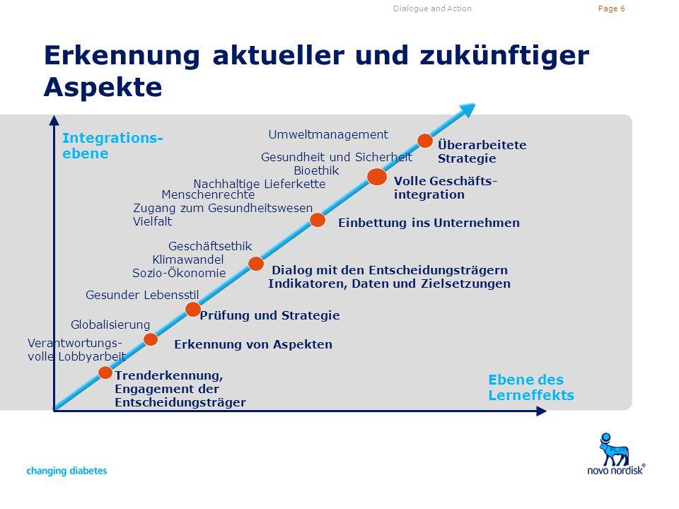 Page 6Dialogue and Action Erkennung aktueller und zukünftiger Aspekte Ebene des Lerneffekts Verantwortungs- volle Lobbyarbeit Volle Geschäfts- integra