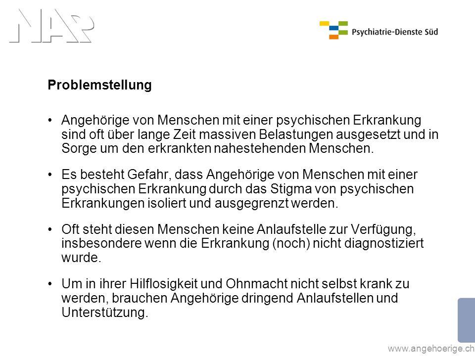 www.angehoerige.ch Systemische Konzepte vs.