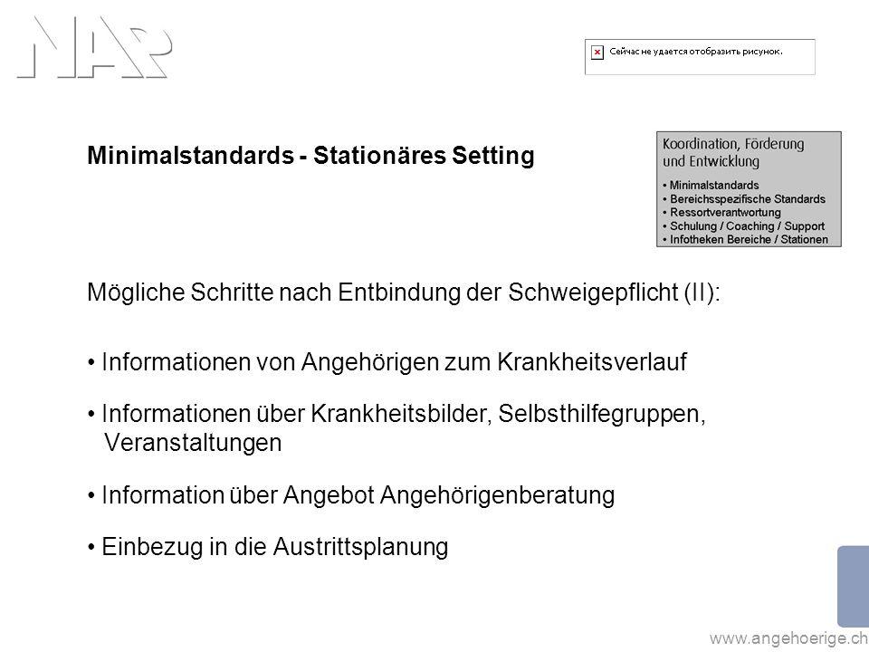 www.angehoerige.ch Minimalstandards - Stationäres Setting Mögliche Schritte nach Entbindung der Schweigepflicht (II): Informationen von Angehörigen zu