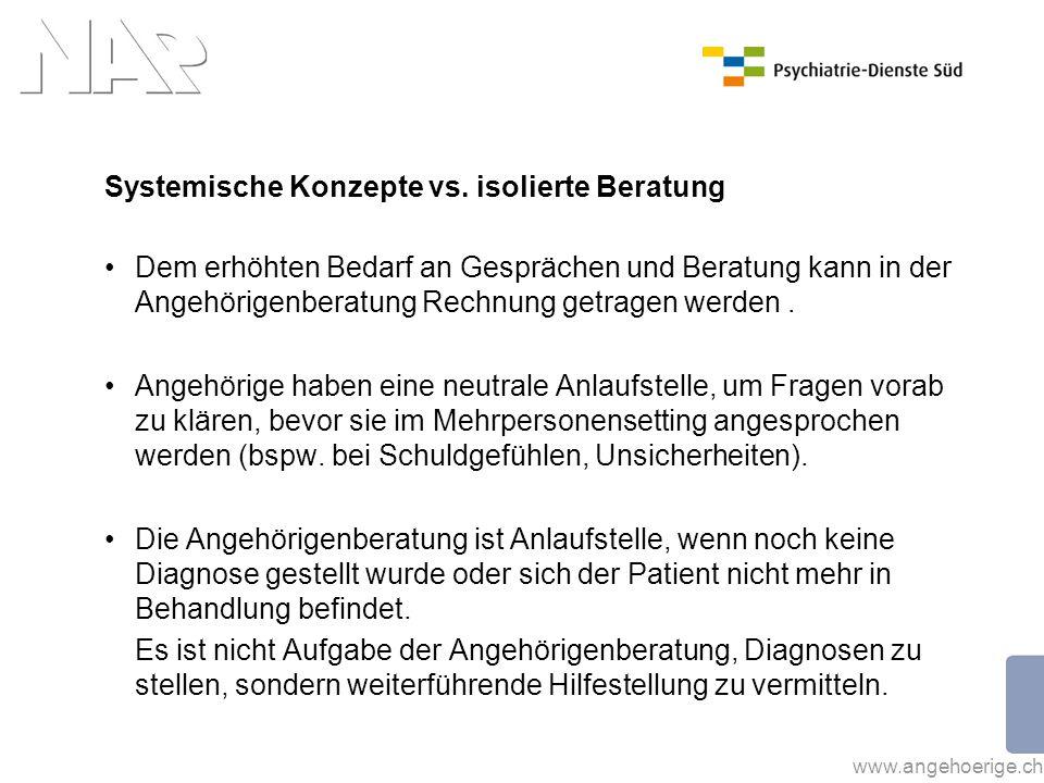 www.angehoerige.ch Systemische Konzepte vs. isolierte Beratung Dem erhöhten Bedarf an Gesprächen und Beratung kann in der Angehörigenberatung Rechnung