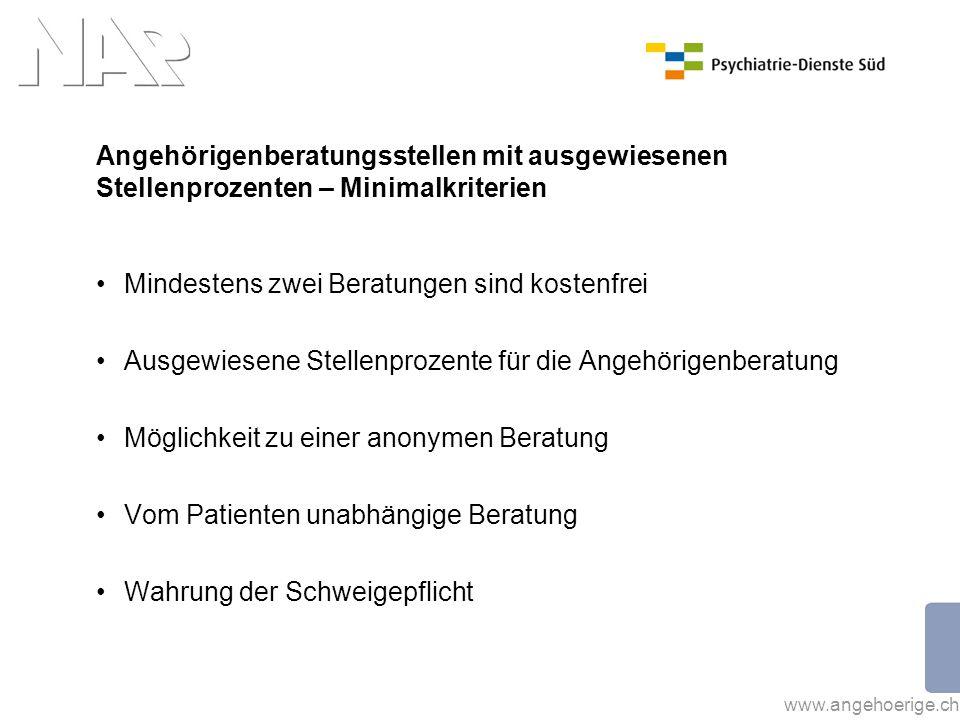 www.angehoerige.ch Angehörigenberatungsstellen mit ausgewiesenen Stellenprozenten – Minimalkriterien Ergänzung / Erweiterung der Angehörigenarbeit im Behandlungsprozess Anlaufstelle für Angehörige, deren erkranktes Familienmitglied (noch) in keiner Behandlung ist.