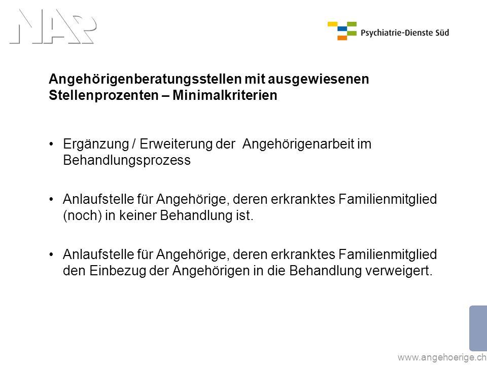 www.angehoerige.ch Angehörigenberatungsstellen mit ausgewiesenen Stellenprozenten – Minimalkriterien Ergänzung / Erweiterung der Angehörigenarbeit im